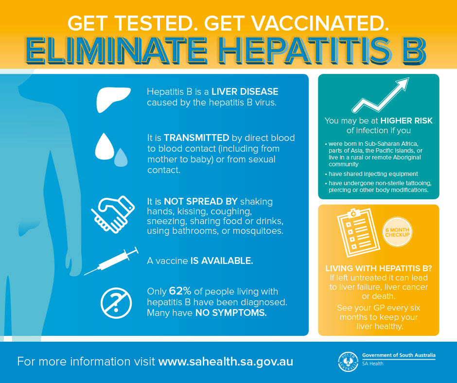 Hepatitis B - including symptoms, treatment and prevention